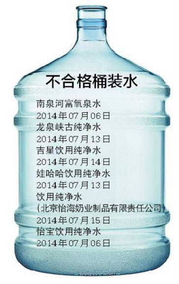 标称北京娃哈哈桶装水高碑店有限责任公司生产的