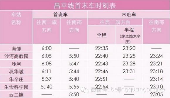 史上最新最全北京地铁首末班时间表公布