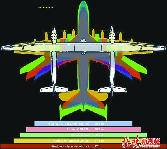 ...航天母舰用于将航天器和探测器送入轨道.这款航天航母的翼...