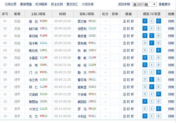 2015年5月7日讯,本期胜负彩由英超,意甲,德甲构成
