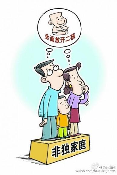 新常态下全面二孩政策的经济效应