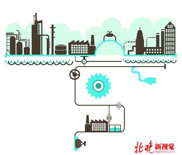 2016年5月20日讯,北京市承办的第十一届中美工程技术研讨会绿色城市组昨天举行了成果汇报暨外国专家建言献策会。13名美方专家深入一线,以绿色城市为主题,围绕大气污染治理、水环境治理改善、城市绿色信息和节能低碳环保4个专题,针对本市空气质量(PM2.5)监测评价等方面存在的问题进行了分析和诊断,为宜居北京出谋划策,提出了48条建议。  海绵城市 在北京空气质量(PM2.