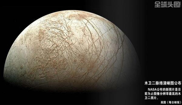 木星这颗卫星上有地下海洋