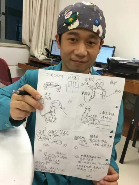 果:患者看完手绘画