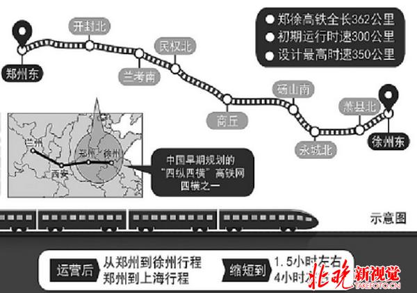 徐州高铁_调整大小