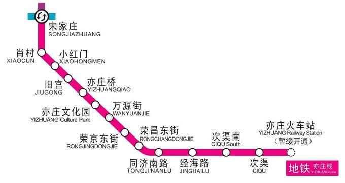 北京地铁亦庄线冬运期间末班车将延长图片