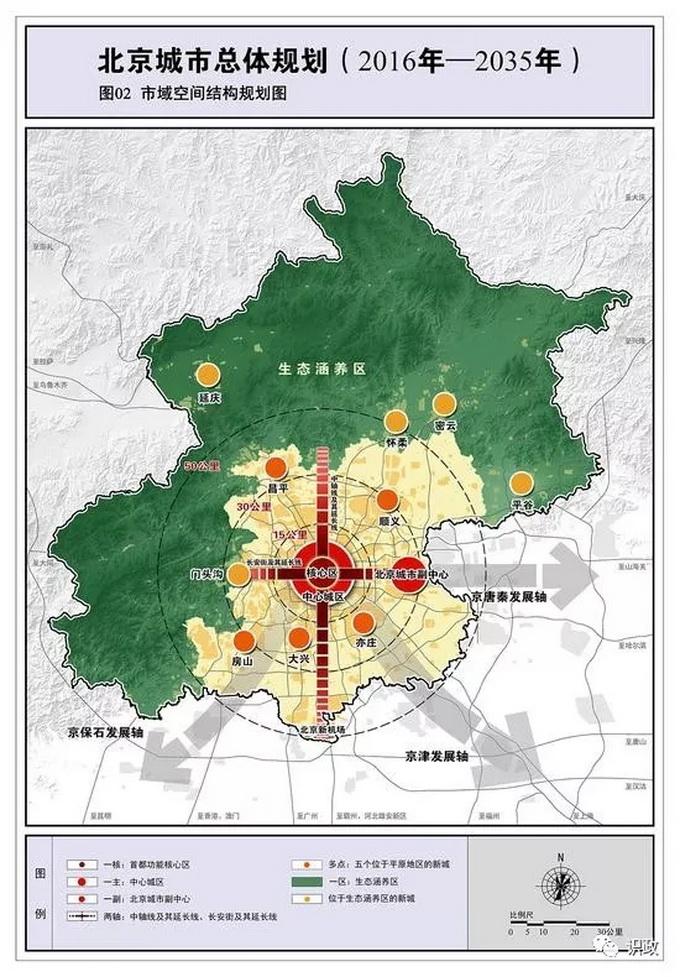 北京书记市长今年为何多次来这里