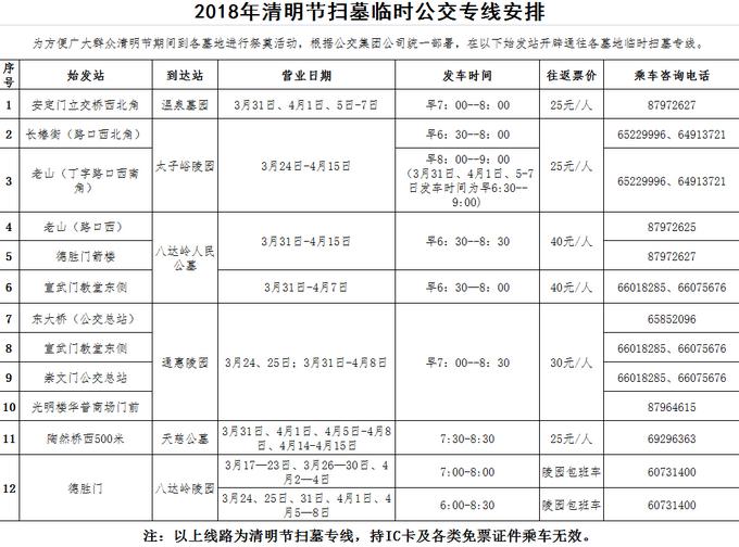澳门网上娱乐送彩金:北京清明假期开通12条扫墓公交专线_市内公路免收通行费