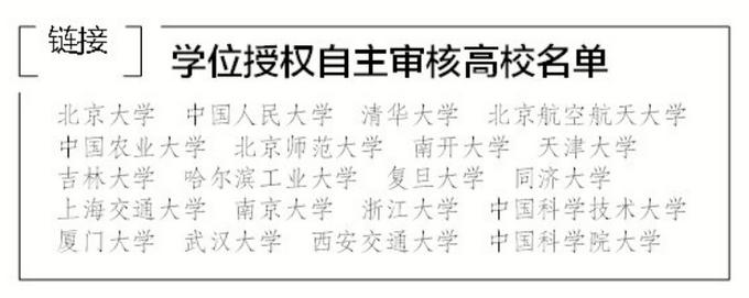 北京快乐8为什么会输:全国20所高校可自主审核学位授权(附名单)