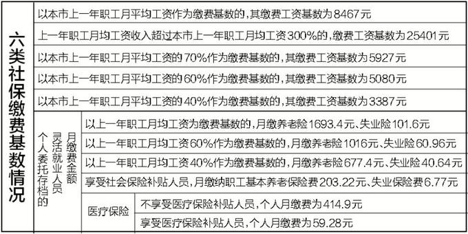 2018年北京平均收入_2018最新平均薪酬排行榜出炉:北京10531元居榜首