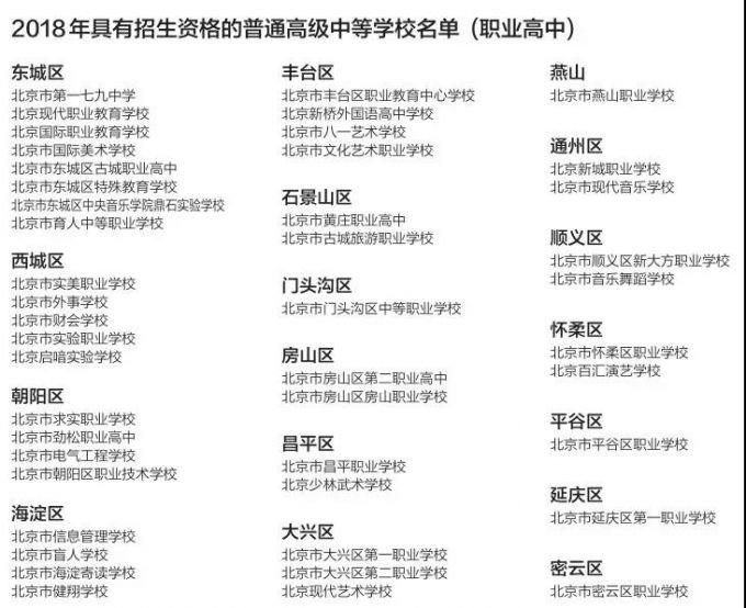 北京快乐8彩票走势图:聚焦2018中考!北京只有这371所高中有招生资格
