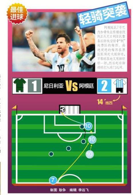 北京赛车玩法论坛:梅西破662分钟进球荒_马拉多纳进医院_重要的是这件事