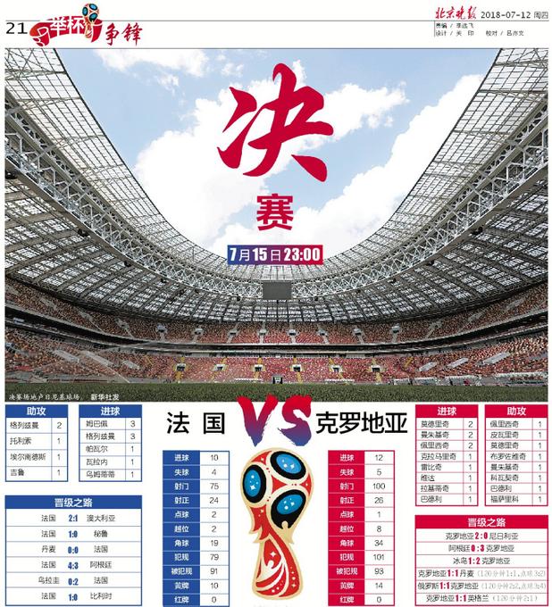 2018世界杯决赛:法国VS克罗地亚谁更有胜算?还得用数据说话