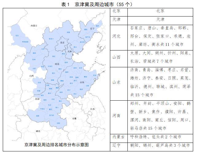 急速赛车是什么彩票:今年6月和上半年全国空气质量状况出炉!北京6月优良天同比持平