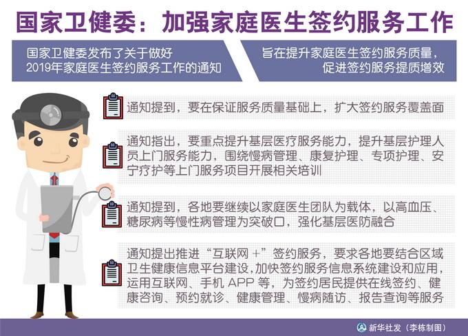 北京家庭醫生服務滿意度近九成 全市家醫簽約居民超740萬人