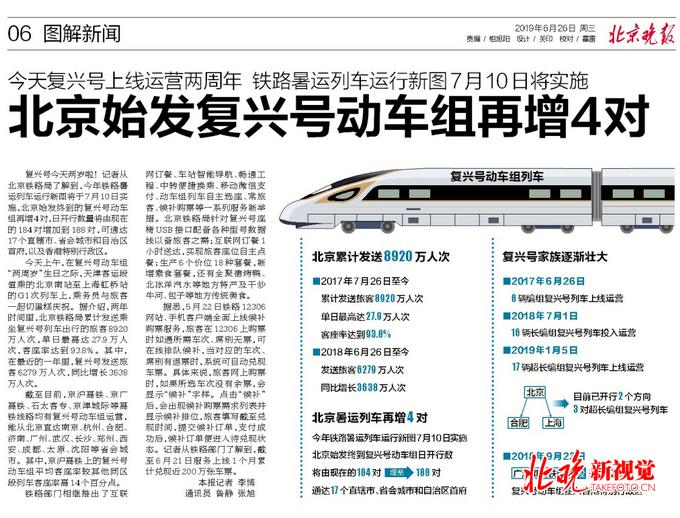 复兴号上线运营两年,铁路暑运列车运行新图将于7月10