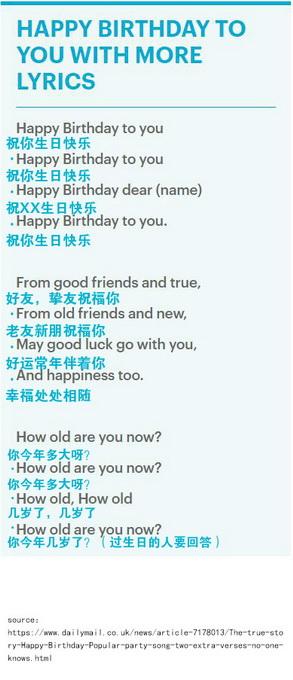 删减?完整版生日歌有三段歌词!网友:第三段没被流传是有原因的