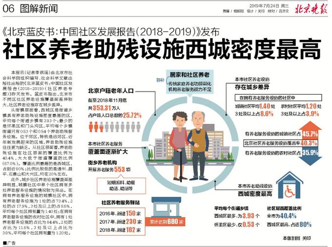 北京社区养老助残设施存在城乡差异 西城区密度最高