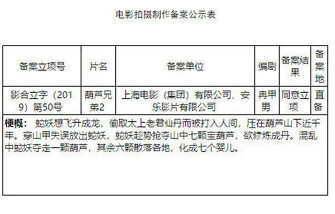 网友版葫芦娃立项电影:兄弟名为何是《清单葫芦2》?2018年中国内地电视剧真人图片