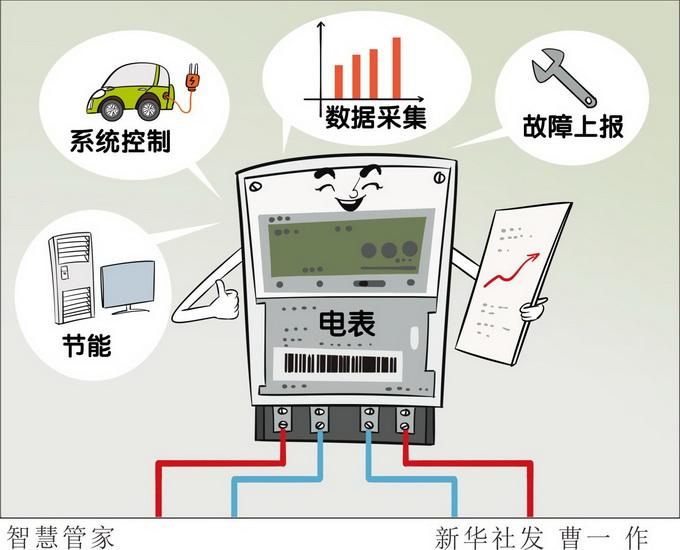 北京电力:电表余额不足自动充值服