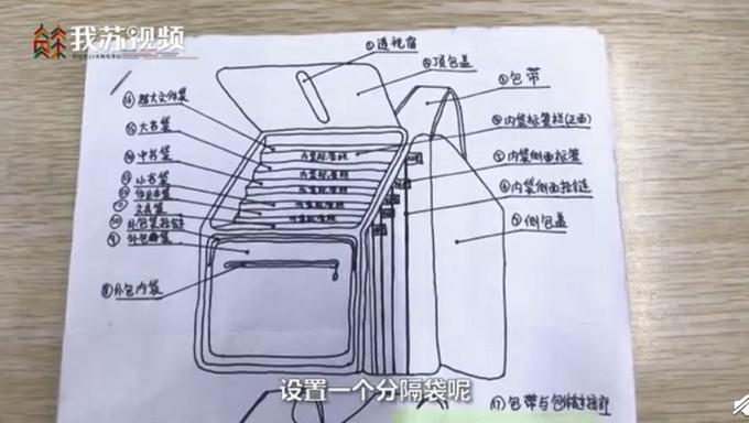 小学生发明新型书包获国家专利(图2)