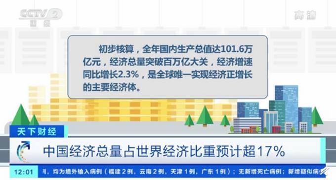 中国经济总量 1979_1979年中国